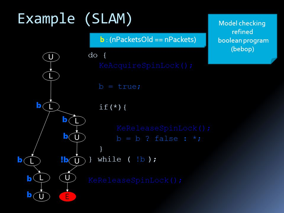 do { KeAcquireSpinLock(); b = true; if(*){ KeReleaseSpinLock(); b = b .