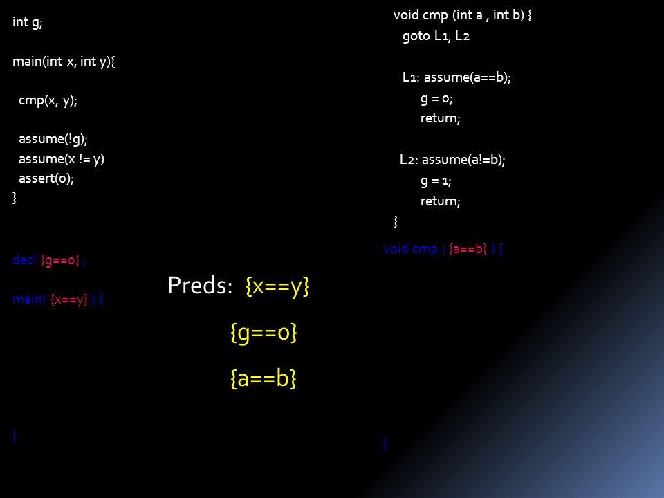 void cmp (int a, int b) { goto L1, L2 L1: assume(a==b); g = 0; return; L2: assume(a!=b); g = 1; return; } int g; main(int x, int y){ cmp(x, y); assume(!g); assume(x != y) assert(0); } decl {g==0} ; main( {x==y} ) { } void cmp ( {a==b} ) { } Preds: {x==y} {g==0} {a==b}