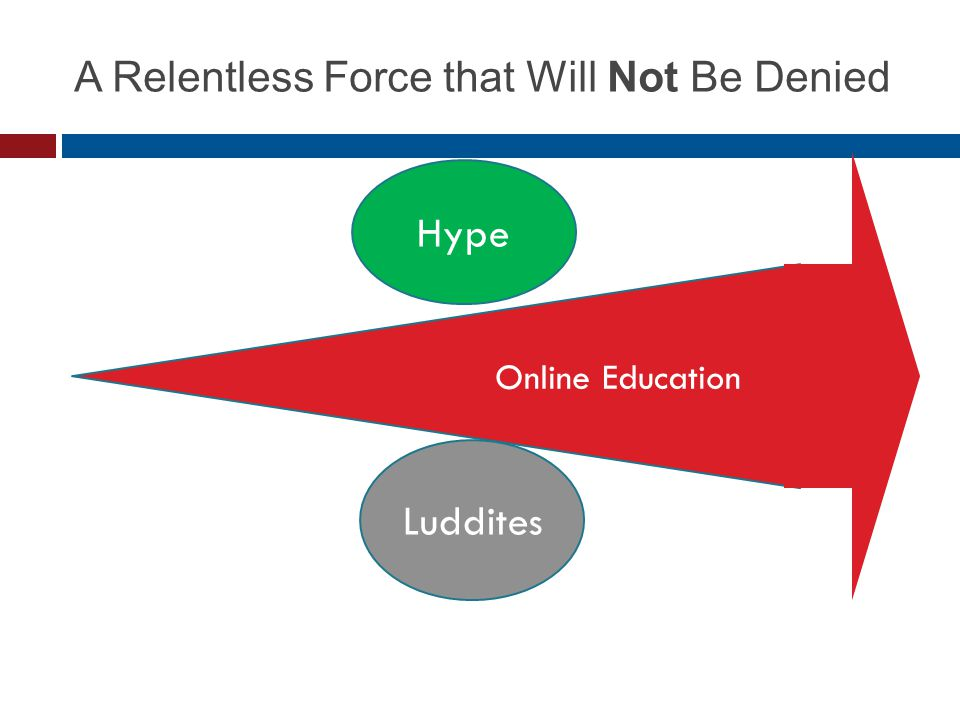 A Relentless Force that Will Not Be Denied Online Education Hype Luddites