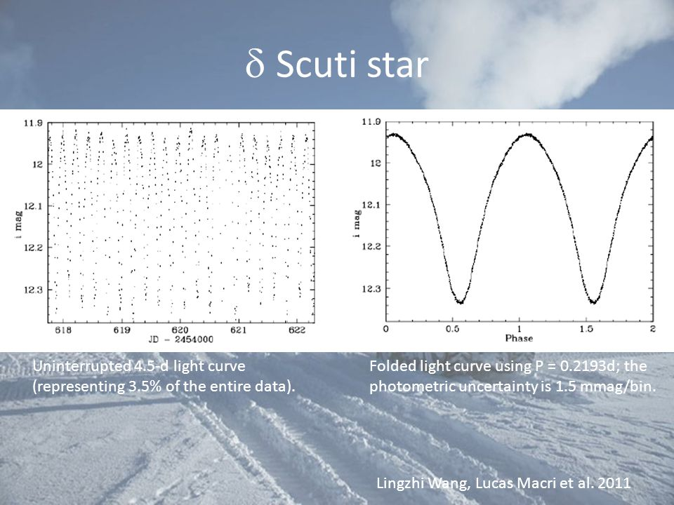  Scuti star Uninterrupted 4.5-d light curve (representing 3.5% of the entire data). Folded light curve using P = 0.2193d; the photometric uncertaint
