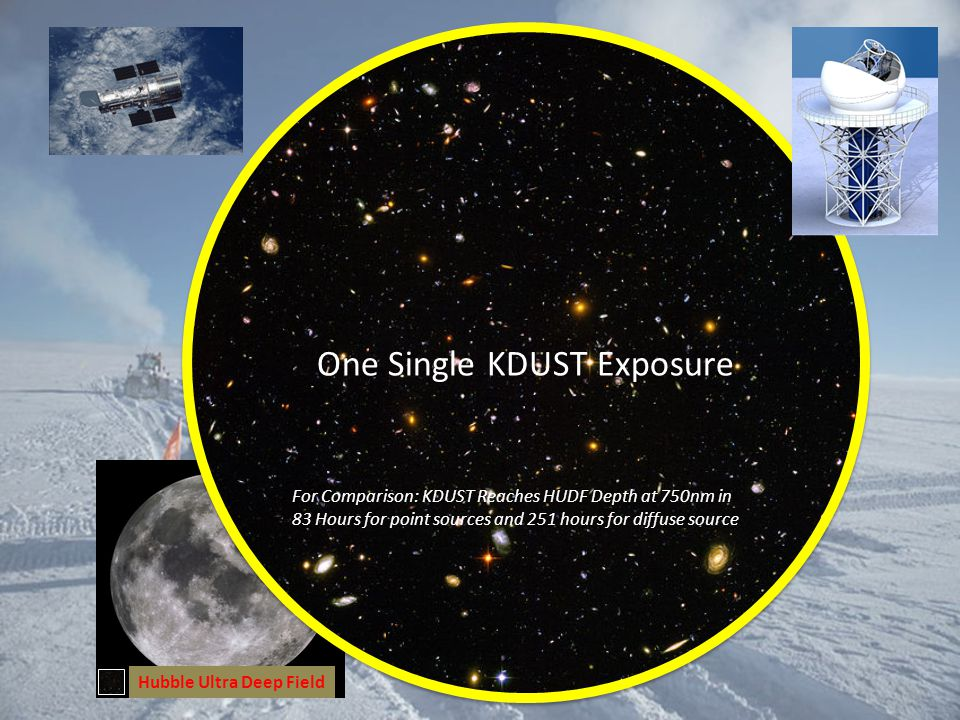 Hubble Ultra Deep Field One Single KDUST Exposure For Comparison: KDUST Reaches HUDF Depth at 750nm in 83 Hours for point sources and 251 hours for di
