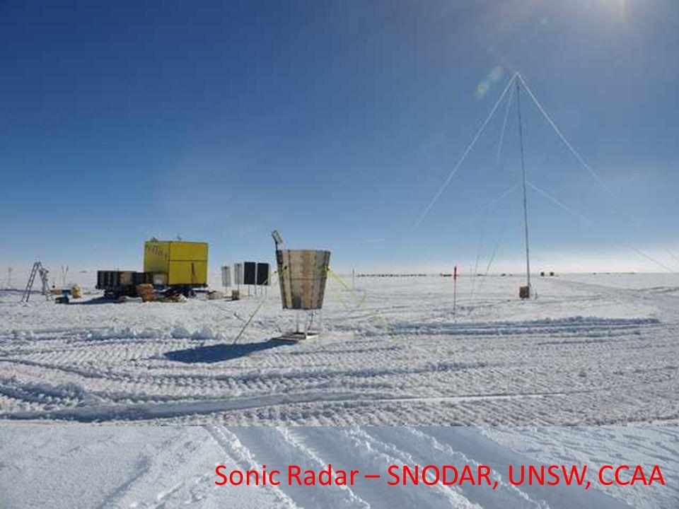 Sonic Radar – SNODAR, UNSW, CCAA