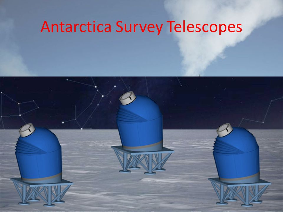 Antarctica Survey Telescopes
