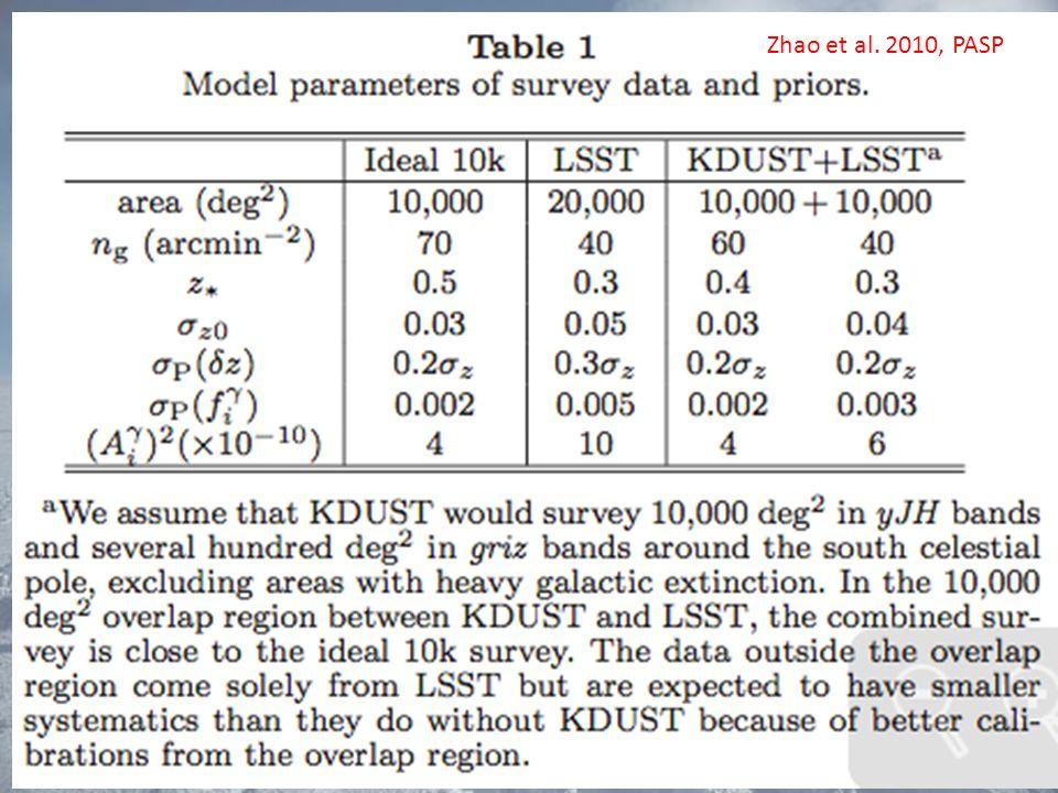 Zhao et al. 2010, PASP