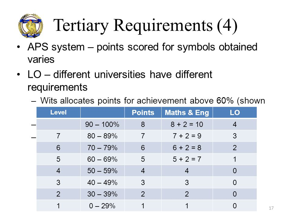 Tertiary Requirements (4) APS system – points scored for symbols obtained varies LO – different universities have different requirements –Wits allocat