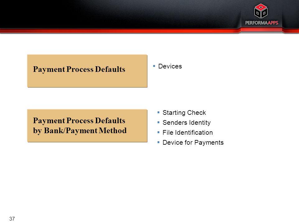 Template V.16, July 19, 2011 Cash Management Uninterrupted payment/receipt process Payment Process Defaults by Bank/Payment Method Payment Process Def