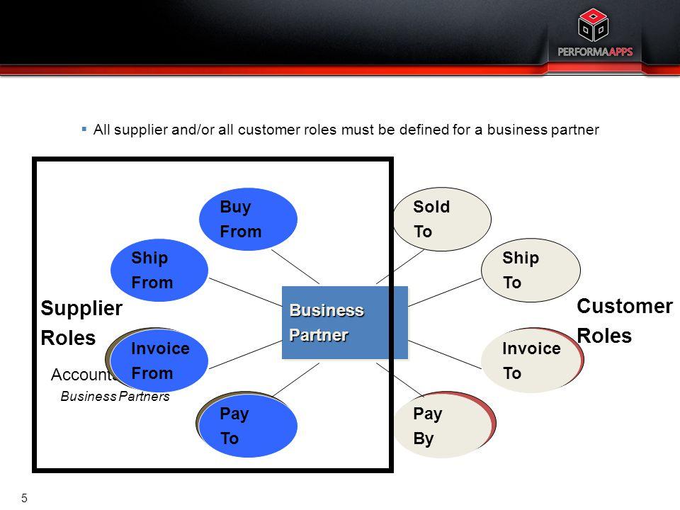 Template V.16, July 19, 2011 Finance Training Agenda Cash Management Processing 46