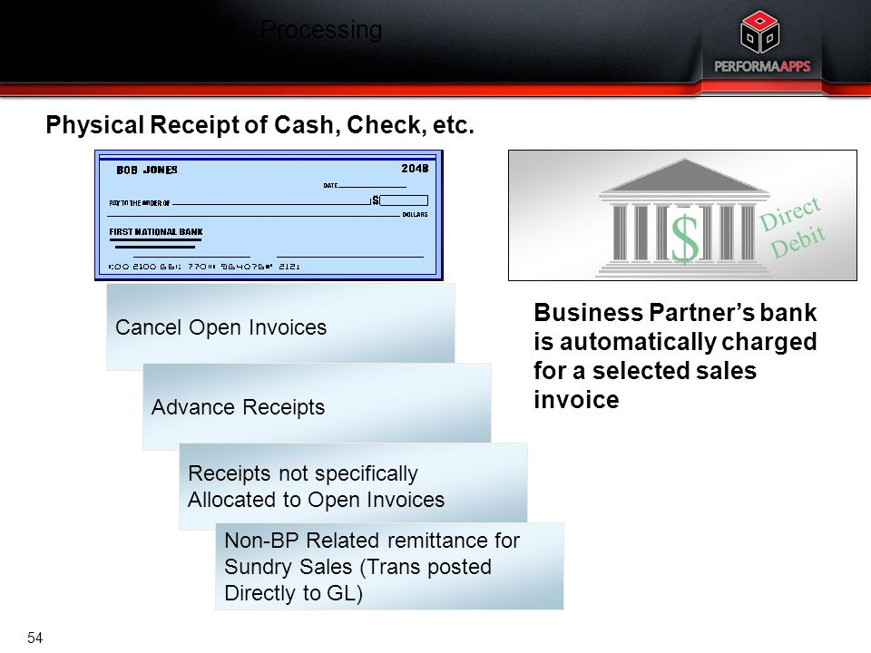 Template V.16, July 19, 2011 Cash Management – Processing Customer Payments Manual ReceiptsDirect Debits Physical Receipt of Cash, Check, etc. Busines