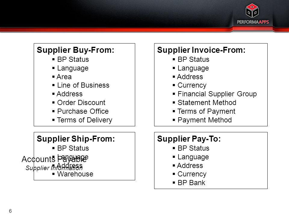 Template V.16, July 19, 2011 Finance Training Agenda – Accounts Payable Accounts Payable Processing 17