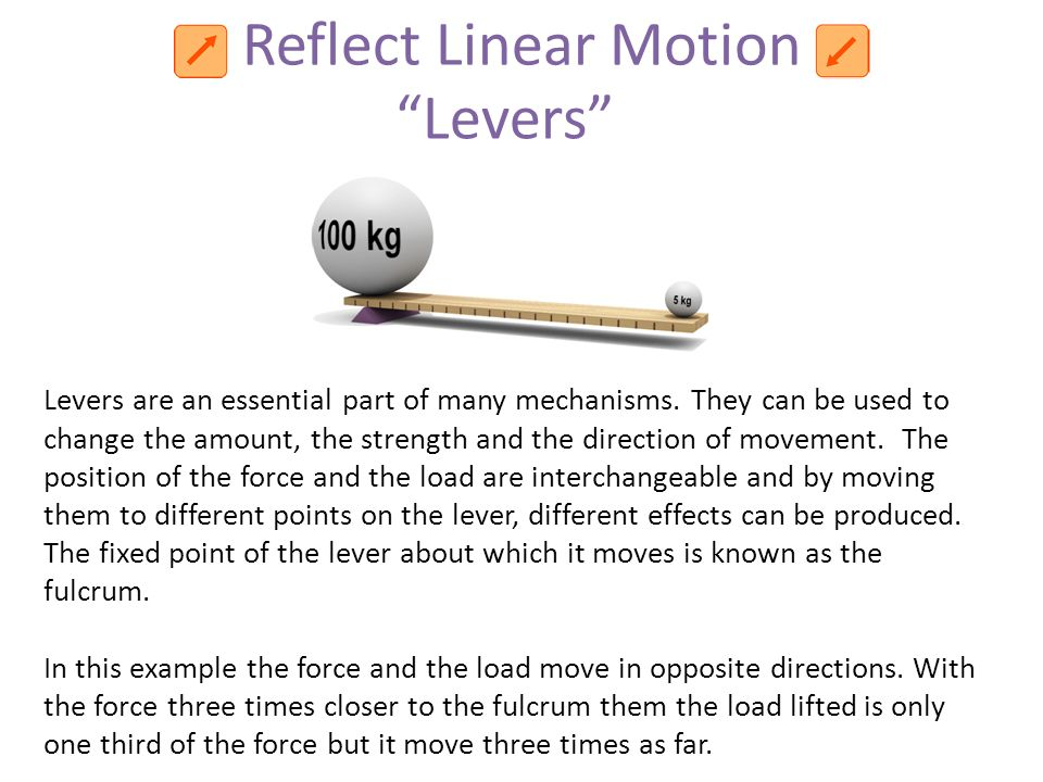 Levers are an essential part of many mechanisms.
