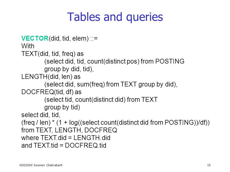 KDD2000 Soumen Chakrabarti14 Vector space model and TFIDF Some words are more important than others W.r.t.