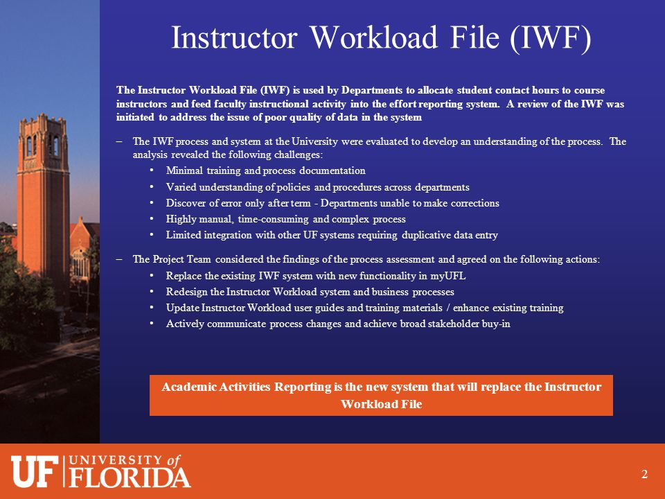 The Instructor Workload File (IWF) is used by Departments to allocate student contact hours to course instructors and feed faculty instructional activity into the effort reporting system.
