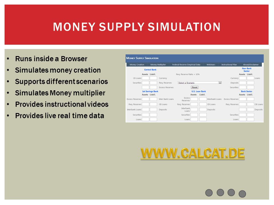 MONEY SUPPLY SIMULATION Runs inside a Browser Simulates money creation Supports different scenarios Simulates Money multiplier Provides instructional videos Provides live real time data