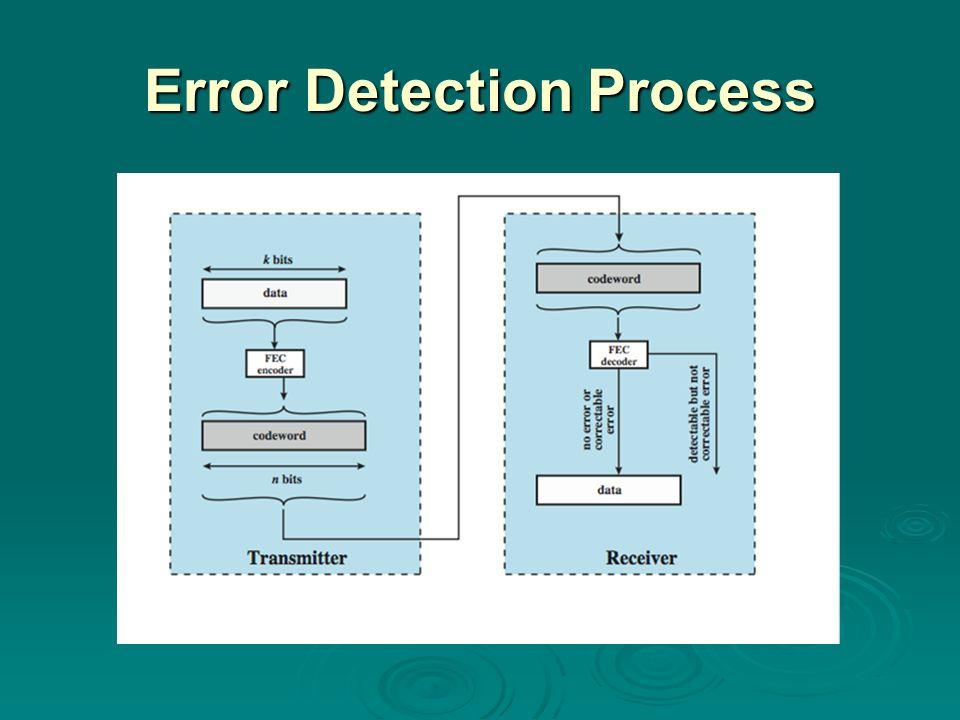 Error Detection Process