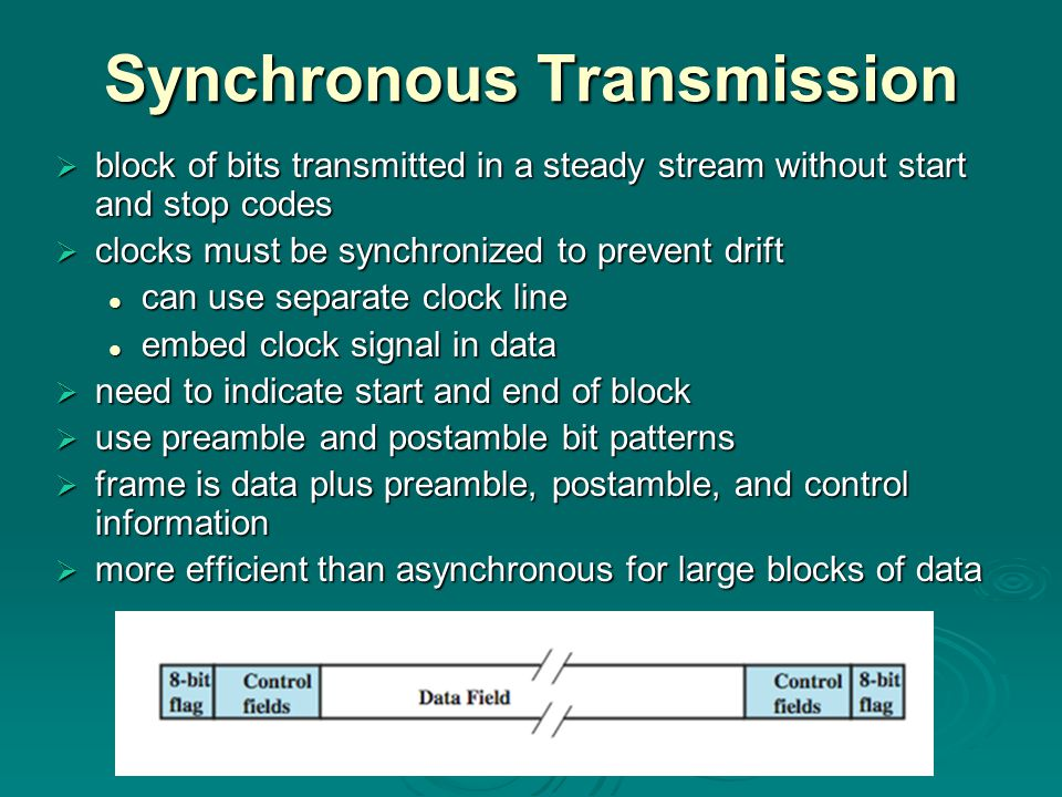 Synchronous Transmission  block of bits transmitted in a steady stream without start and stop codes  clocks must be synchronized to prevent drift can use separate clock line can use separate clock line embed clock signal in data embed clock signal in data  need to indicate start and end of block  use preamble and postamble bit patterns  frame is data plus preamble, postamble, and control information  more efficient than asynchronous for large blocks of data