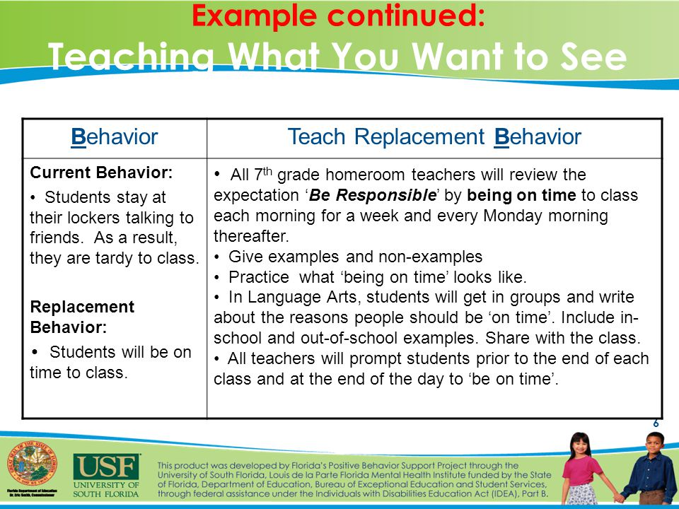 6 Example continued: Teaching What You Want to See BehaviorTeach Replacement Behavior Current Behavior: Students stay at their lockers talking to friends.