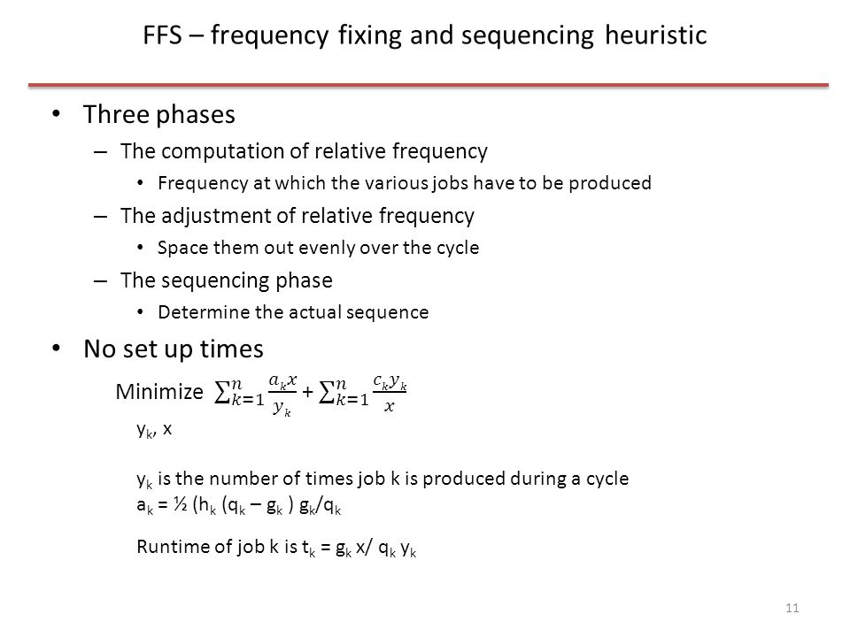 FFS – frequency fixing and sequencing heuristic 11