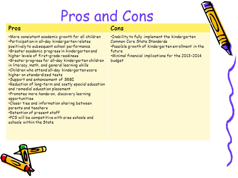 Pros and Cons ProsCons More consistent academic growth for all children Participation in all-day kindergarten relates positively to subsequent school performance Greater academic progress in kindergarten and higher levels of first-grade readiness Greater progress for all-day kindergarten children in literacy, math, and general learning skills Children who attend all-day kindergarten score higher on standardized tests Support and enhancement of SRBI Reduction of long-term and costly special education and remedial education placement Promotes more hands-on, discovery learning opportunities Closer ties and information sharing between parents and teachers Retention of present staff PCS will be competitive with area schools and schools within the State Inability to fully implement the kindergarten Common Core State Standards Possible growth of kindergarten enrollment in the future Minimal financial implications for the 2013-2014 budget