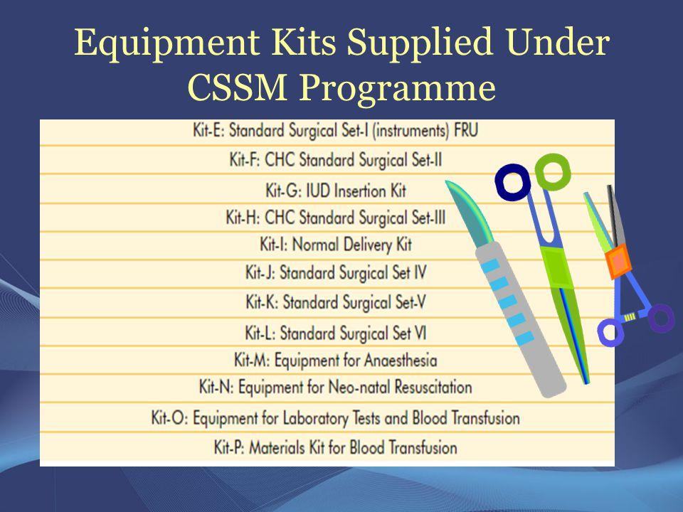 Equipment Kits Supplied Under CSSM Programme