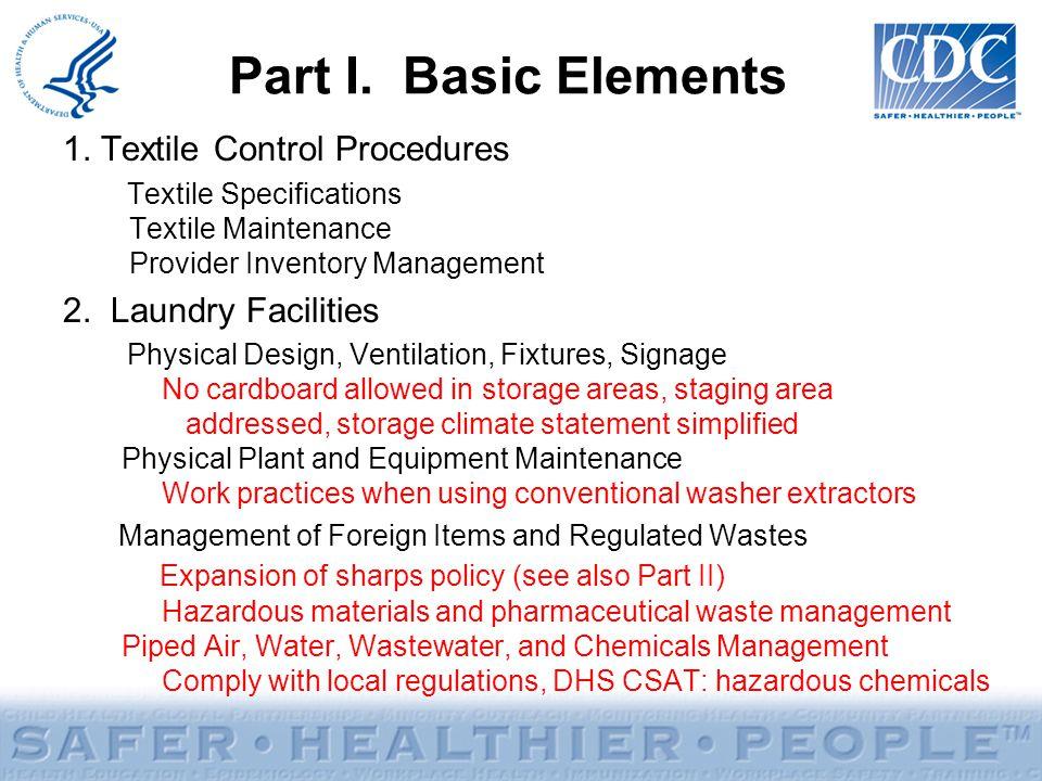 Part I.Basic Elements 1.