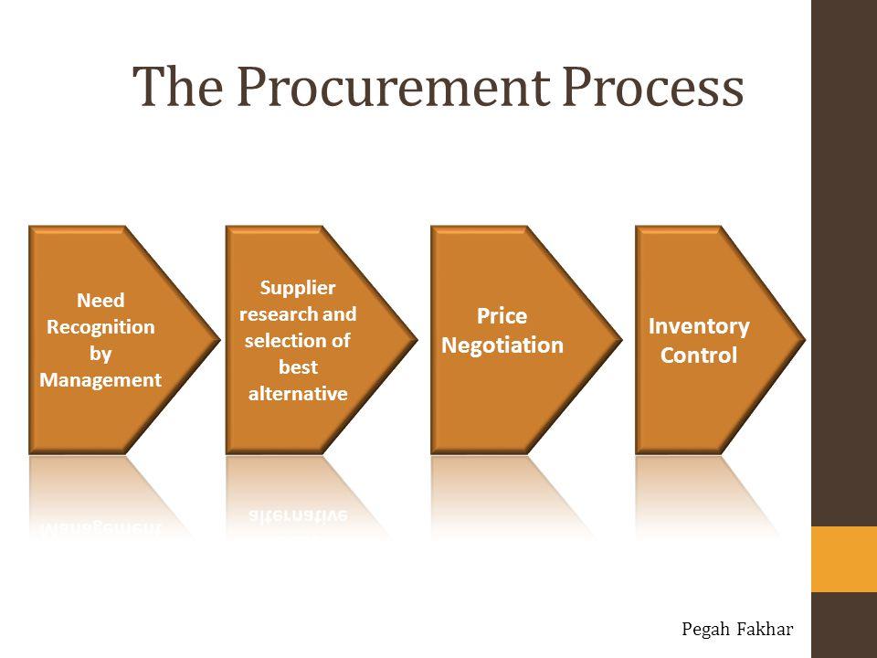 The Procurement Process Pegah Fakhar