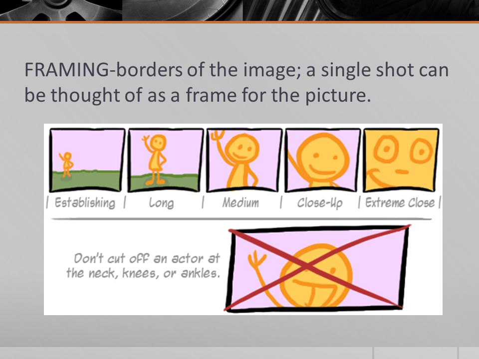 FRAMING-borders of the image; a single shot can be thought of as a frame for the picture.