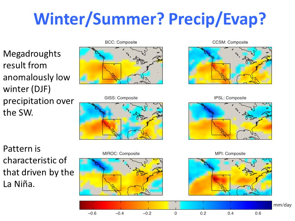 Winter/Summer. Precip/Evap.