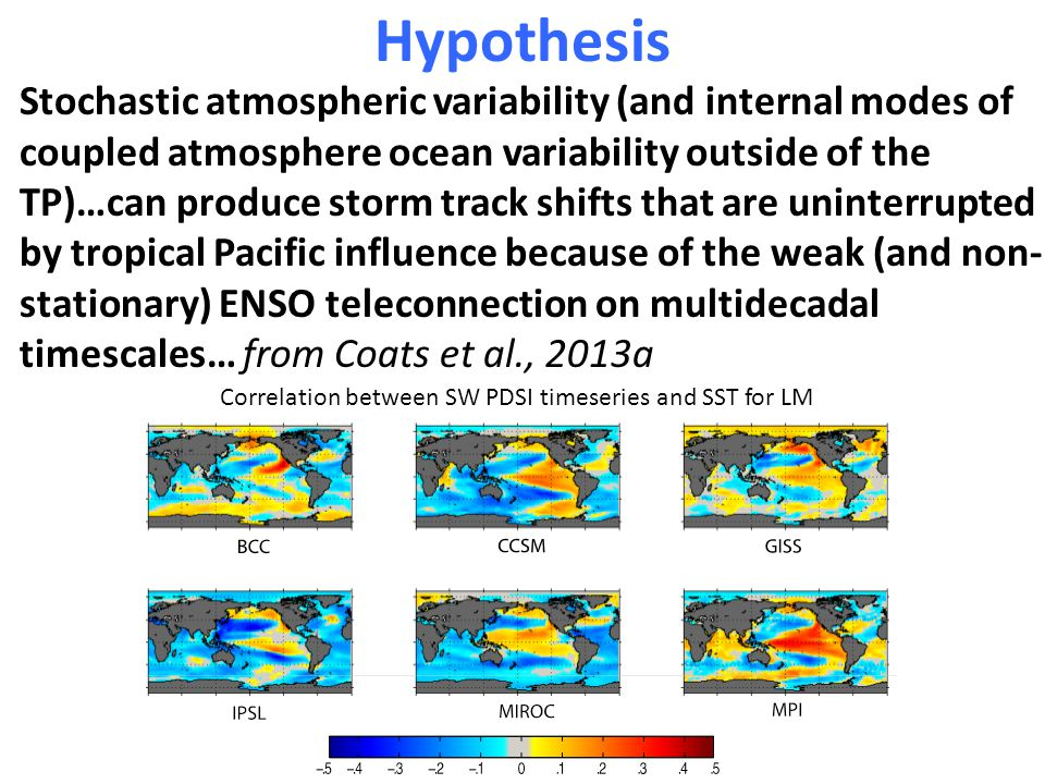 Stochastic atmospheric variability (and internal modes of coupled atmosphere ocean variability outside of the TP)…can produce storm track shifts that are uninterrupted by tropical Pacific influence because of the weak (and non- stationary) ENSO teleconnection on multidecadal timescales… from Coats et al., 2013a Hypothesis Correlation between SW PDSI timeseries and SST for LM