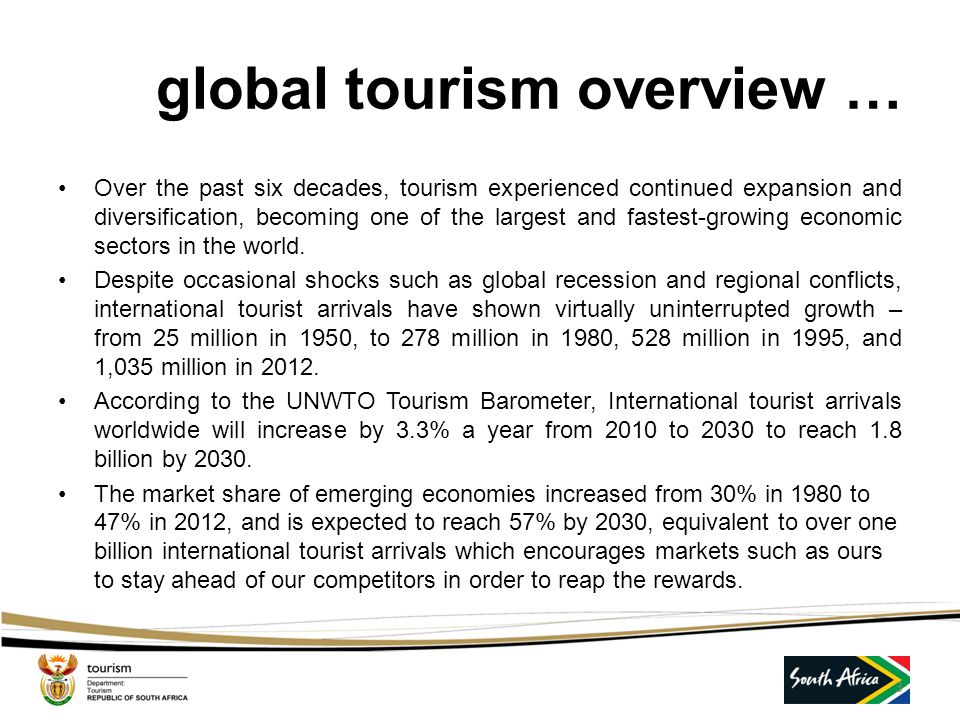 discussion points… Overview of the global and domestic tourism landscape Improving the competitiveness of the sector Towards the 2020 vision - Strateg