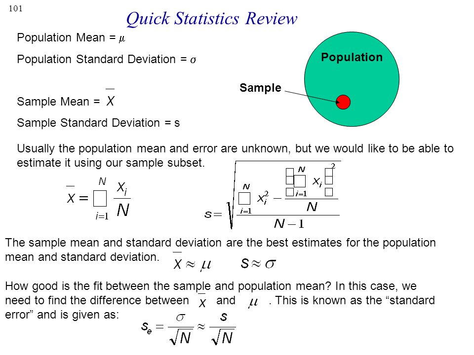 101 Quick Statistics Review Population Mean =  Population Standard Deviation =  Sample Mean = Sample Standard Deviation = s Population Sample Usually the population mean and error are unknown, but we would like to be able to estimate it using our sample subset.