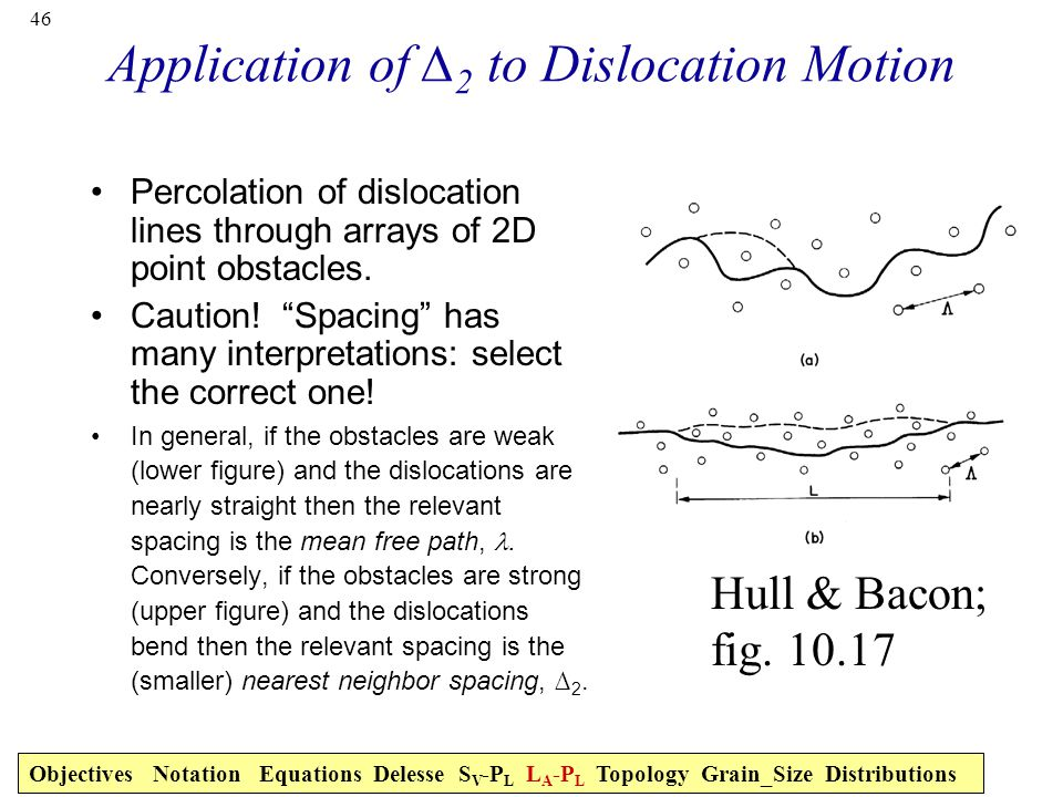 46 Application of ∆ 2 to Dislocation Motion Percolation of dislocation lines through arrays of 2D point obstacles.