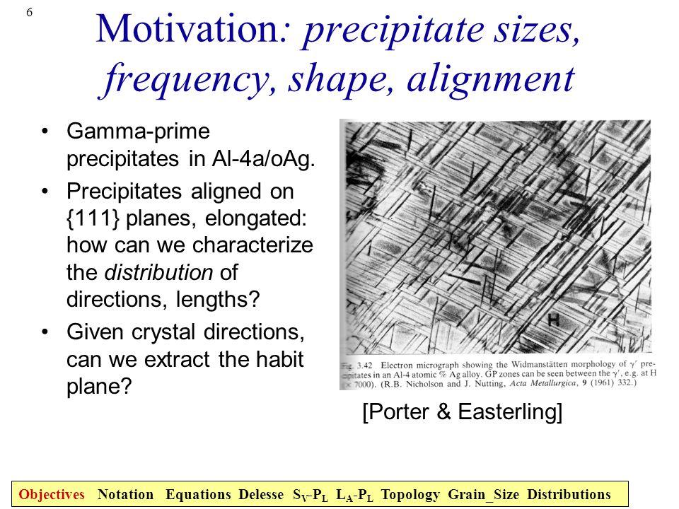 6 Motivation: precipitate sizes, frequency, shape, alignment Gamma-prime precipitates in Al-4a/oAg. Precipitates aligned on {111} planes, elongated: h