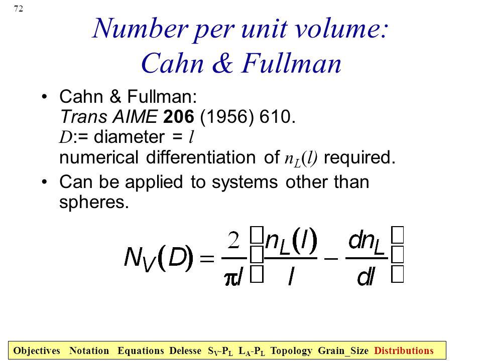 72 Number per unit volume: Cahn & Fullman Cahn & Fullman: Trans AIME 206 (1956) 610. D := diameter = l numerical differentiation of n L (l) required.