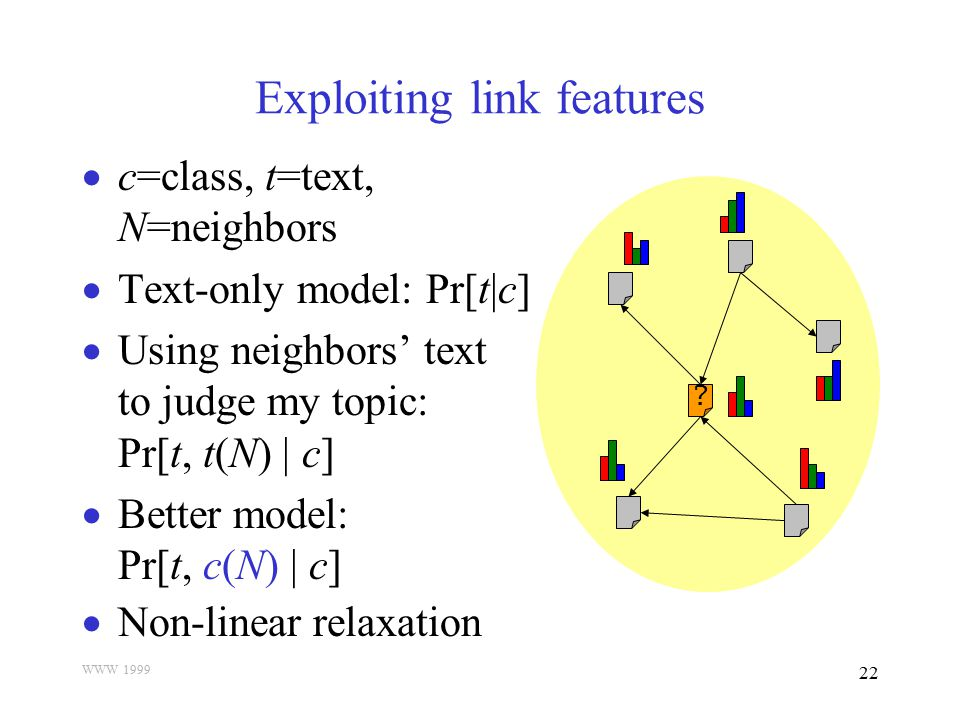 WWW 1999 22 Exploiting link features  c=class, t=text, N=neighbors  Text-only model: Pr[t|c]  Using neighbors' text to judge my topic: Pr[t, t(N) |