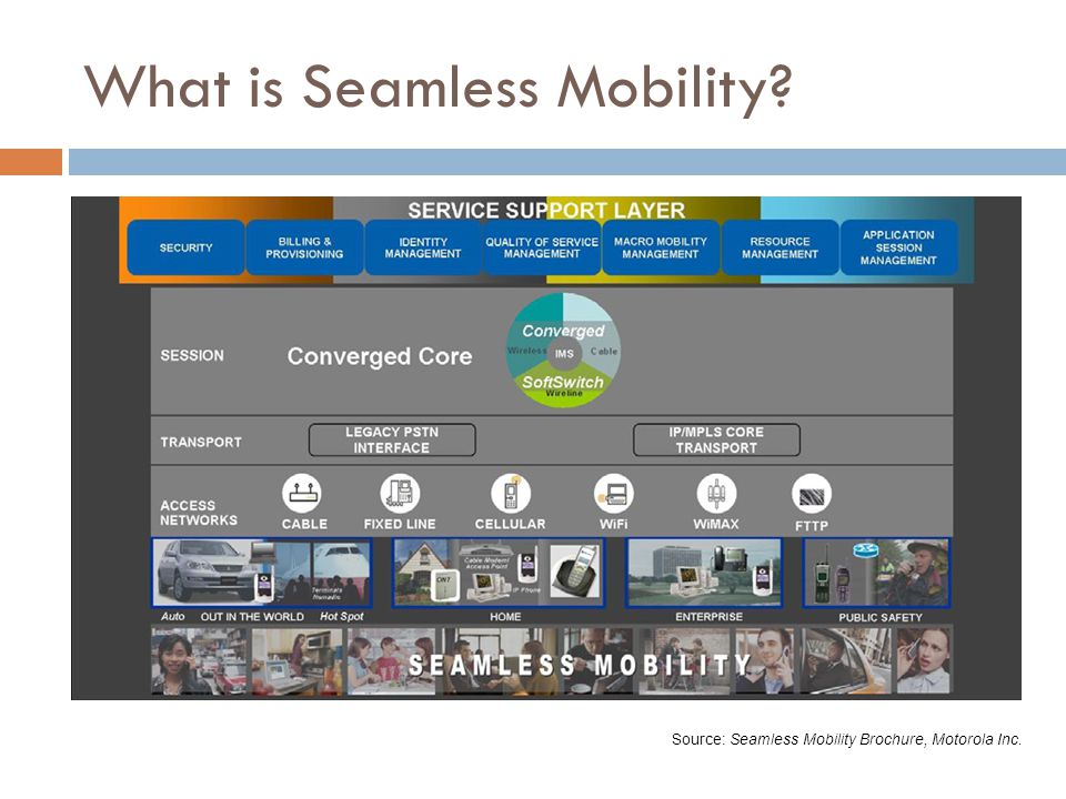 What is Seamless Mobility Source: Seamless Mobility Brochure, Motorola Inc.