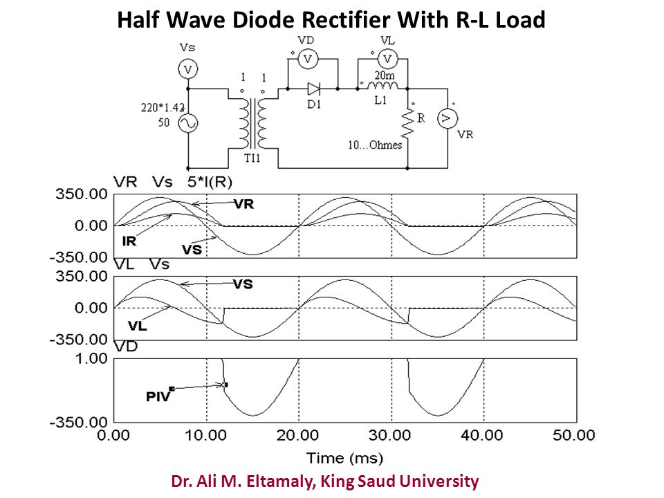 Dr. Ali M. Eltamaly, King Saud University Half Wave Diode Rectifier With R-L Load Fig.2.3 Half Wave Diode Rectifier With R-L Load