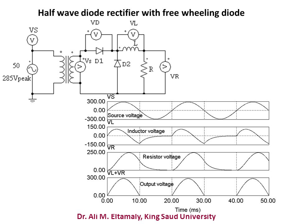 Half wave diode rectifier with free wheeling diode