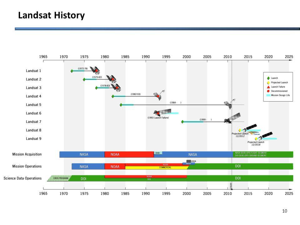 Landsat History 10
