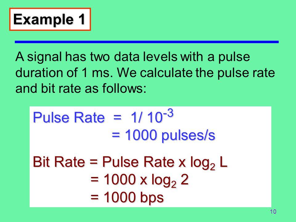 9 General Case: BitRate = PulseRate x log 2 L L = # Data Levels BitRate = PulseRate x log 2 L L = # Data Levels BitRate = PulseRate x log 2 DataLevels