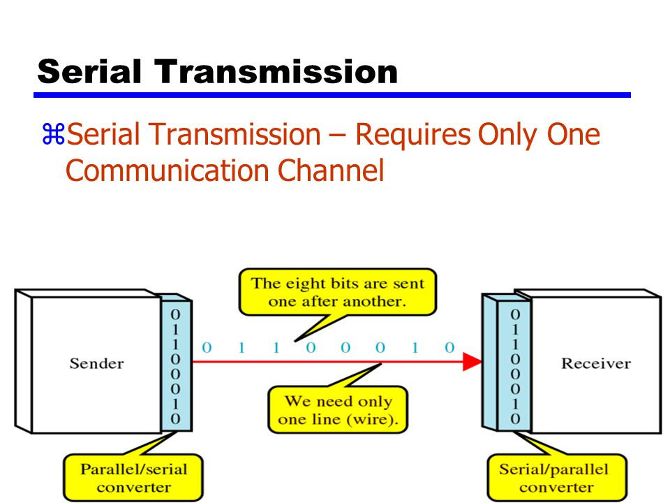 99 Parallel Transmission zParallel Transmission – Eight or More Lines Are Bundled Together To Send One Byte At A Time