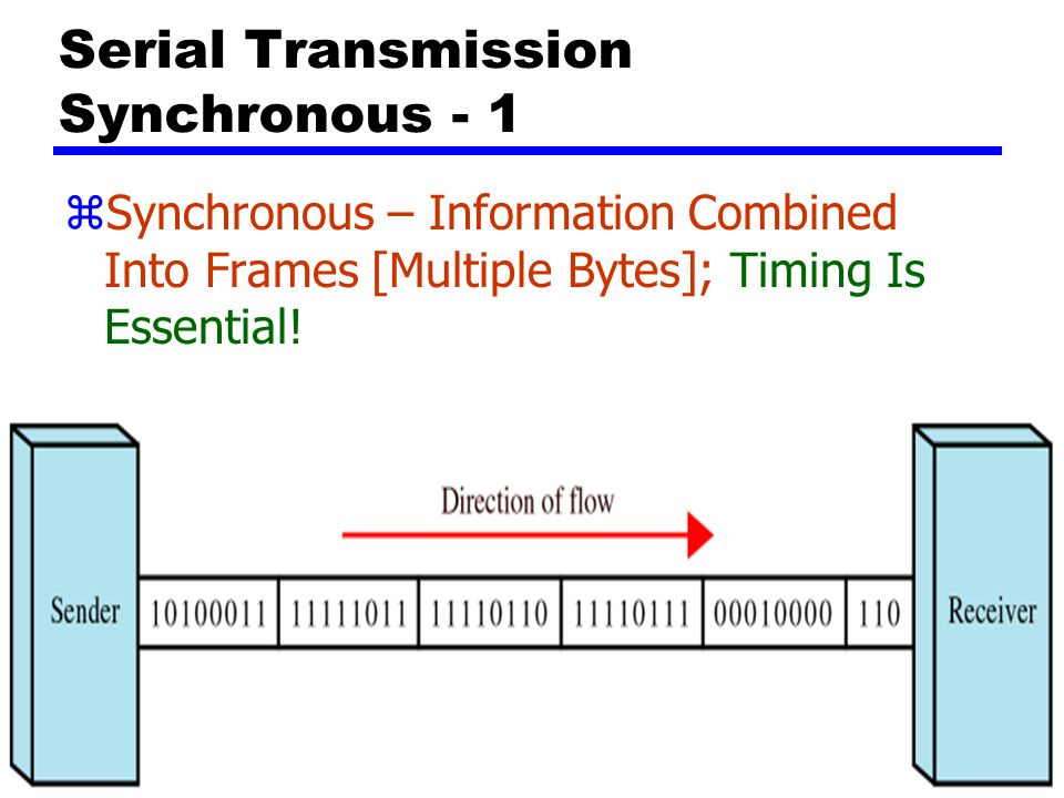 """106 Asynchronous here means """"asynchronous at the byte level,"""" but the bits are still synchronized; their durations are the same."""