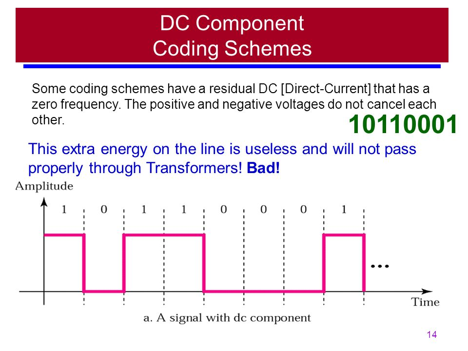 13 Most Coding Schemes Will Have Values Above & Below The Line - Positive & Negative Values. 10110001 We Shall Examine Numerous Coding Schemes