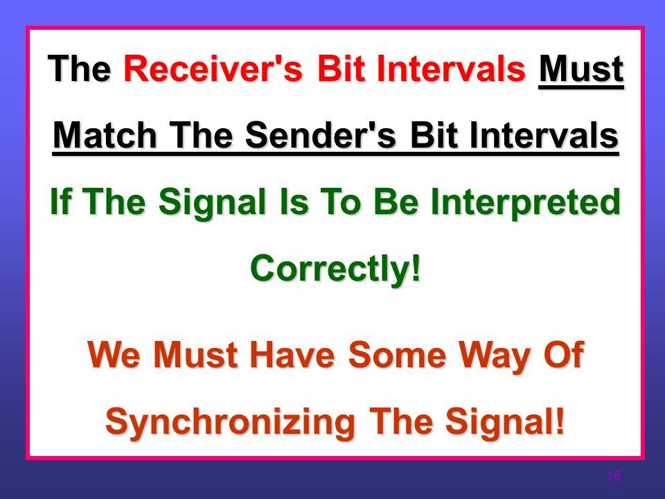 15 Synchronization