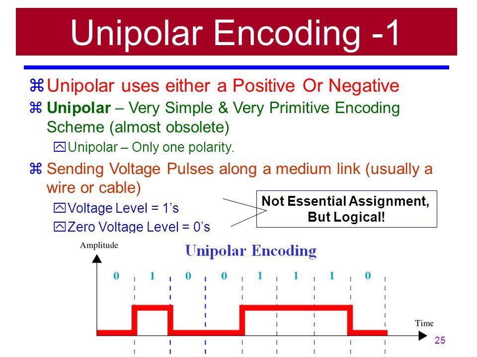 24 Unipolar Encoding