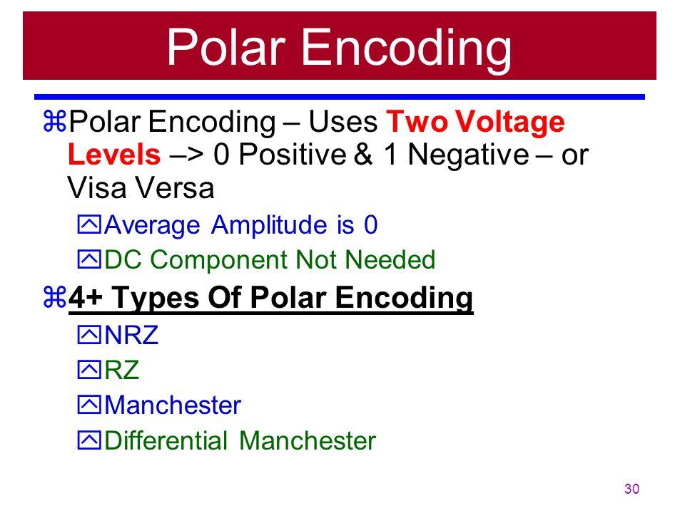 29 Types Of Polar Encoding