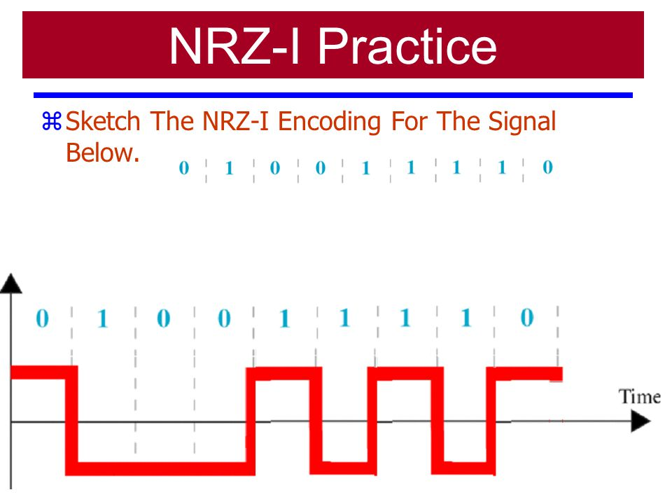 37 zNRZ-I yAn Inversion Of The Voltage Represents 1 xIf Pos  Neg If Neg  Pos y No Change Represents 0 zSynchronization Occurs With Every 1 Bit y0's