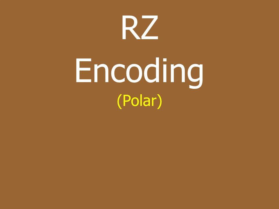 38 zSketch The NRZ-I Encoding For The Signal Below. NRZ-I Practice