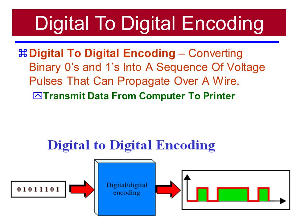 3 Major 4 Encoding Methods Digital-To- Digital Digital-To- Analog Analog-To- Digital Analog-To- Analog Binary Data Must Be Encoded/Converted To A Form