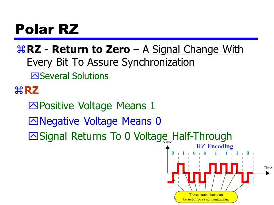39 RZ Encoding (Polar)