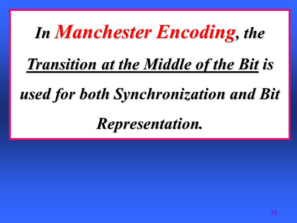 44 Manchester Encoding (Polar)